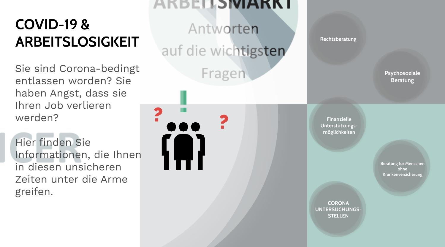 Corona FAQ Berlin | Kommune Interkulturell